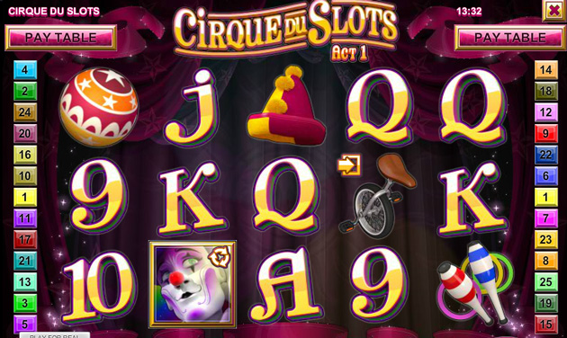 Cirque Du Slots Online Pokie Review & Free Play Guide
